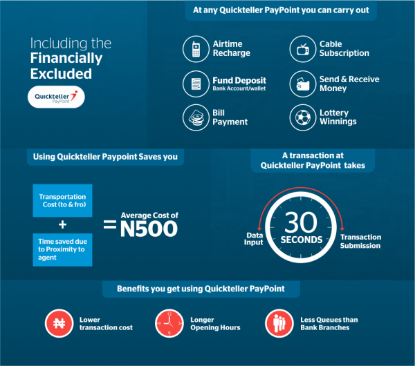 INFOGRAPHICS: QUICKTELLER PAYPOINT IS CREATING THOUSANDS OF JOBS AND