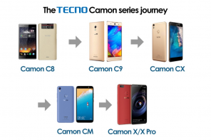 The Journey of TECNO Camon Series and the projection of the Next Camon device