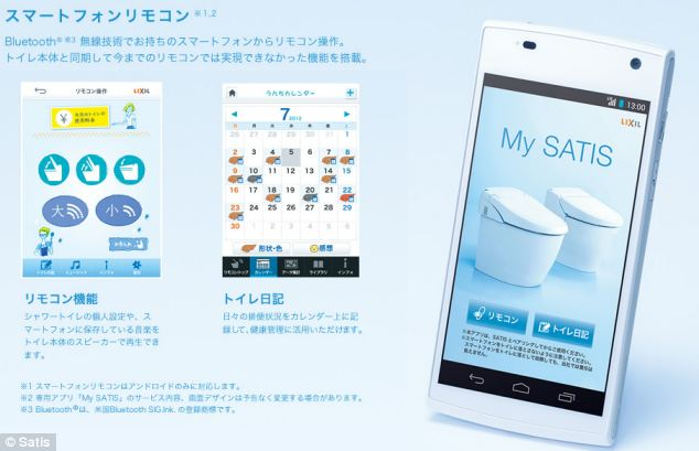 The 'My Satis' App Can Control All Of The Toilet's Functions, Even Raising & Lowering The Lid.