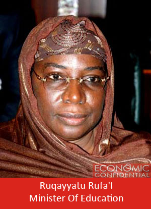 Minister_Of_Education_Ruqayyatu_RufaI
