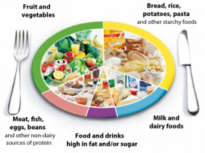 8 Simple Steps To Eating A Healthy Balanced Diet Information Nigeria