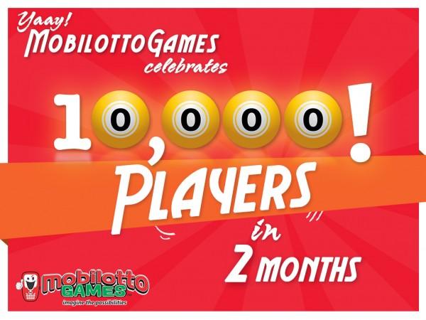 10000 players milestone