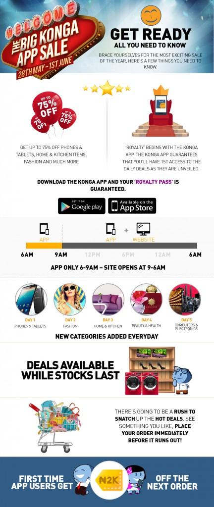 Big-app-sale-infograph