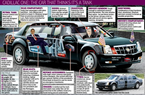 The_Beast_Obama_s_Ride