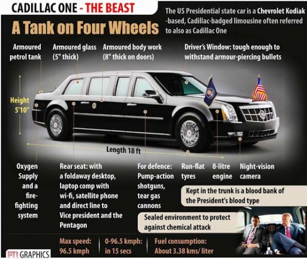 obama-beast-tankonfourwheels