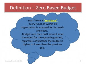 zbb-zero-based-budget-in-indian-railways-2-638