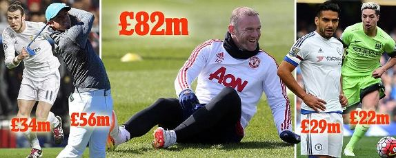 wayne-rooney-richest-britains-young-star