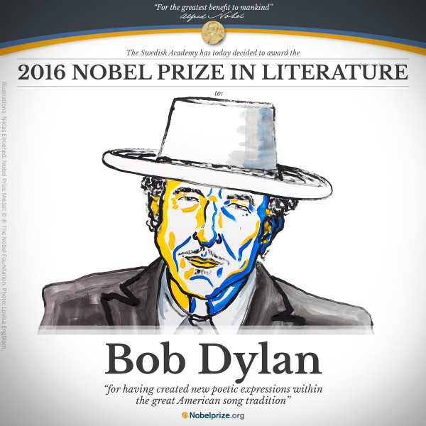 Bob Dylan has been awarded the 2016 Nobel Prize for literature