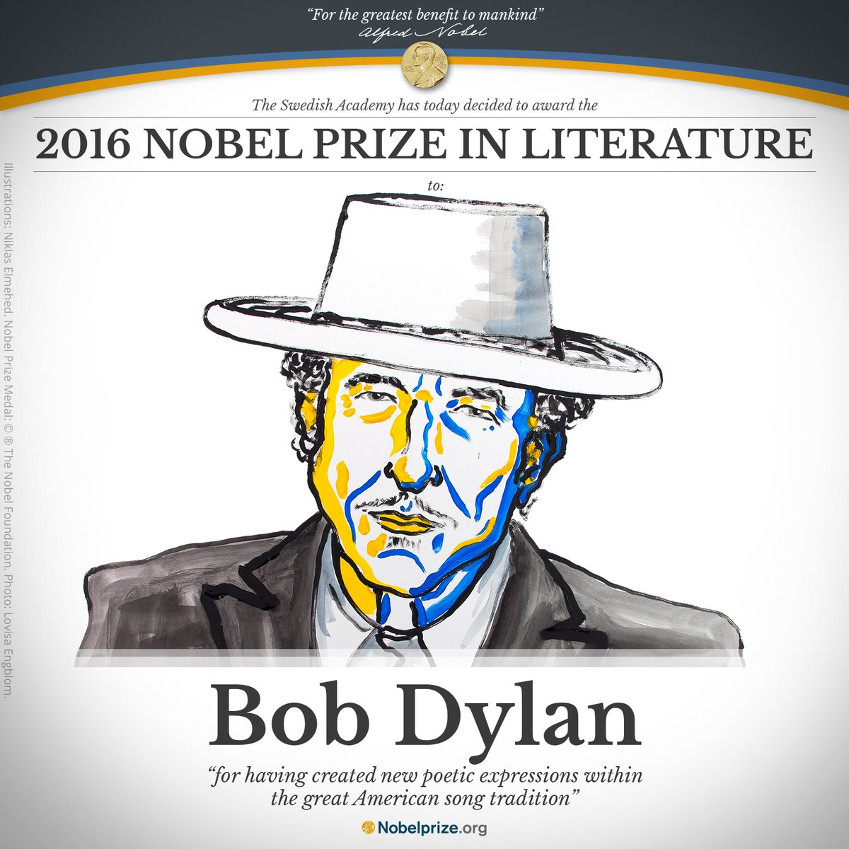 Bob Dylan has been awarded the 2016 Nobel Prize dor literature