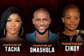 Omashola, Tacha, Cindy, Elozonam Nominated For Eviction