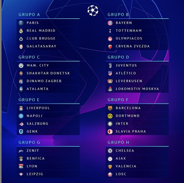 UEFA Champions League stage Draw 2019/2020