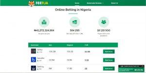 155165 5 300x149 - Nigerian Casinos – The Great Disparity Of Earnings Revealed By FOX9JA