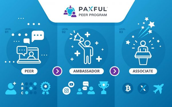 Paxful Peer Program 600x375 - Paxful Launches International Entrepreneurship Program To Boost Crypto Awareness
