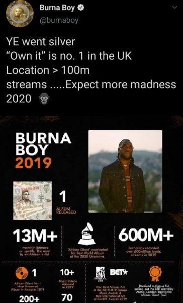 Burna Boy's tweet