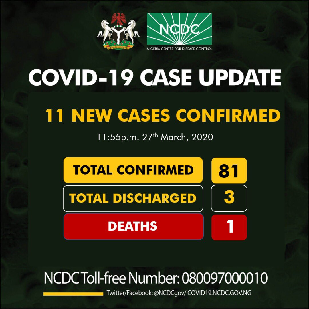 11 confirmed cases in Nigeria