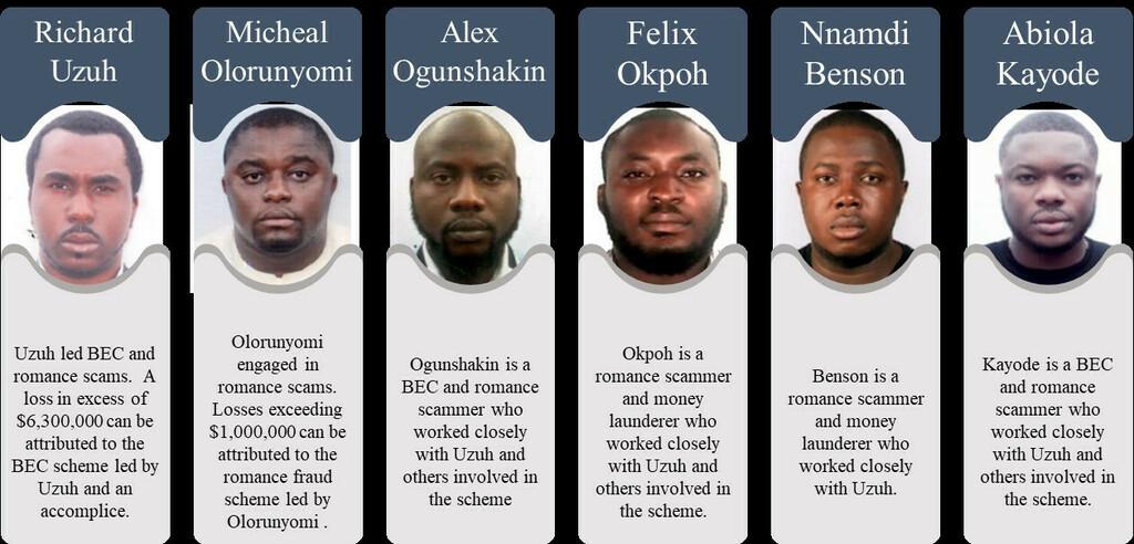 Six Nigerian