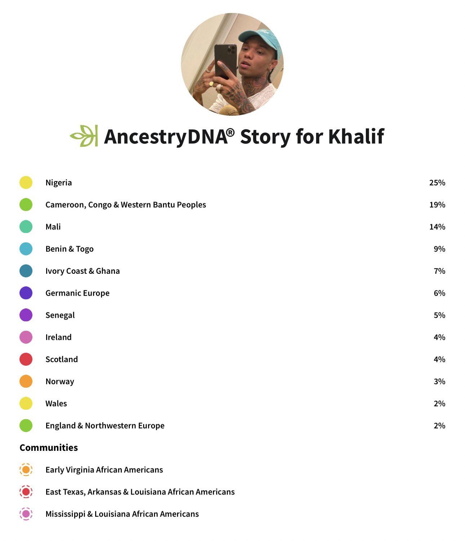 The DNA test result