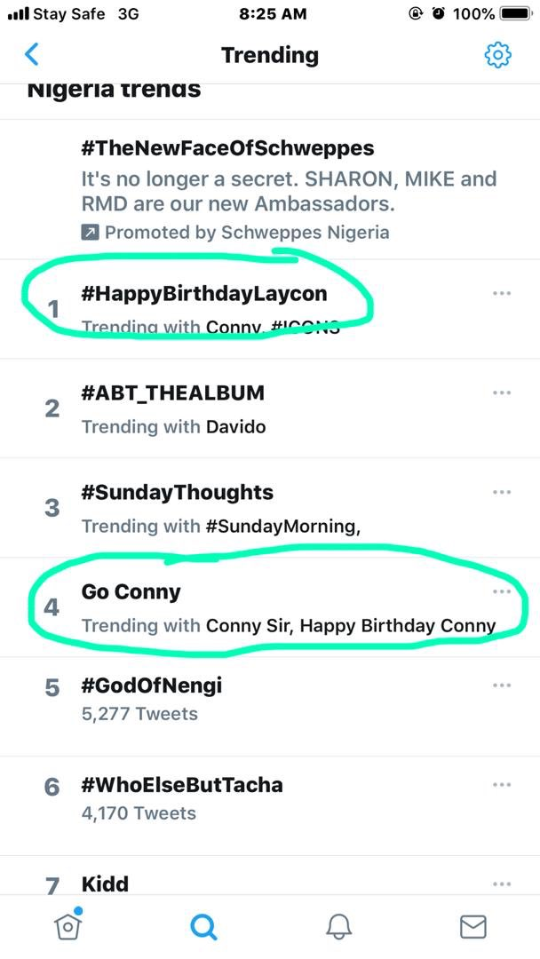 Nigeria's Twitter Trends Table